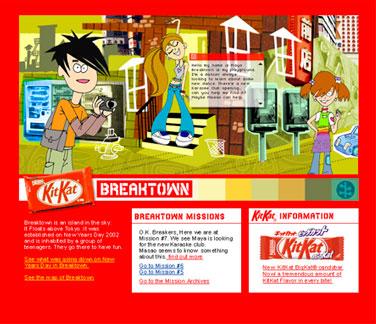 Kit Kat's Breaktown